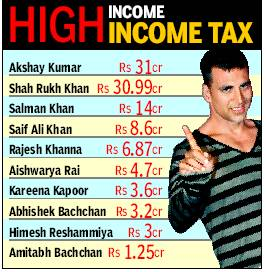 india-income-tax-top-bollywood-actors-actress-hero-films